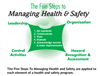 Building Healthy & Safe Workplaces