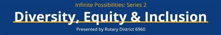 RI - Investing in Equity