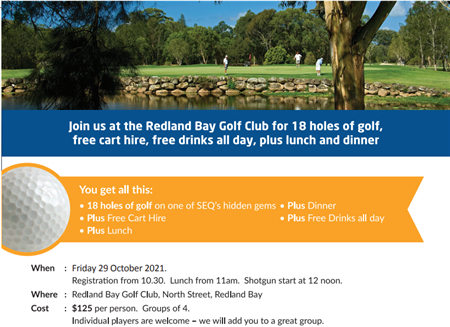 Charity Golf Day (RC Cleveland)