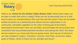 Club Visioning Recap and Next Steps