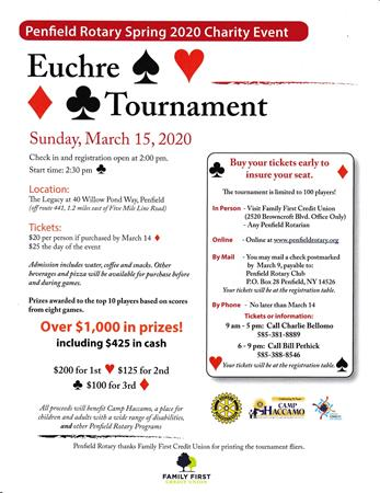 Penfield Rotary Spring Euchre Tournament